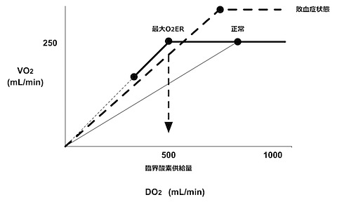 oxygen-extraction.jpg